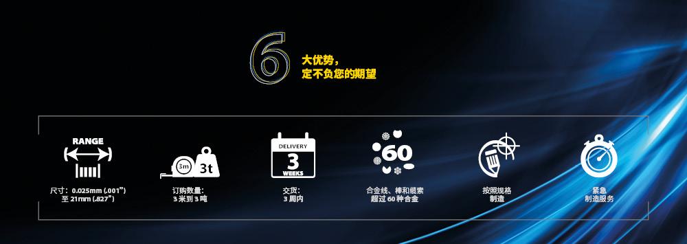 AWI 超级六大优势…我们的六大主要优势